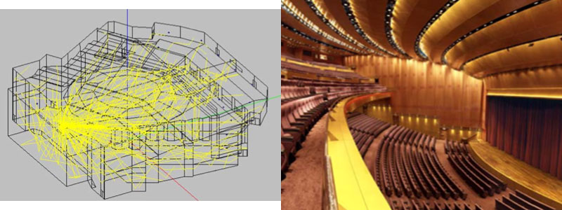 From left to right: Ray tracing of acoustic model of UMS Convocation Hall, Sabah | Plenary Hall, Kuala Lumpur Convention Centre. Interior acoustics design by UTM