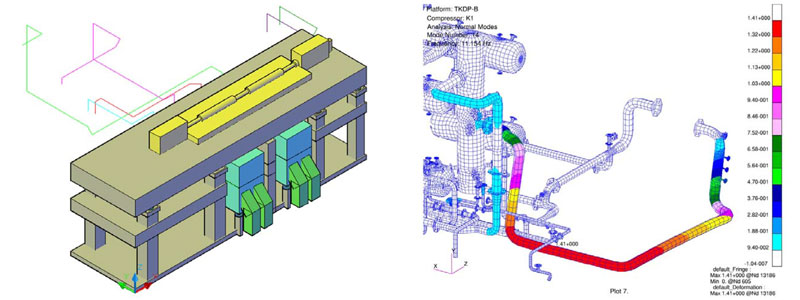 ODS model of 500 MW steam turbo‐generator train, support structure, condenser, steam pipes, Kapar TNB.