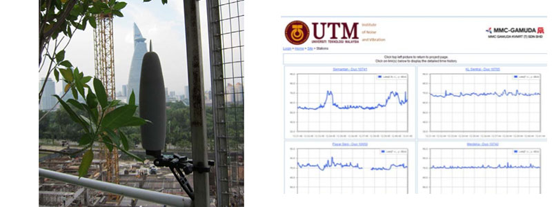 From left to right: Semi‐permanent noise monitoring of construction works at Bangsar | On‐line real