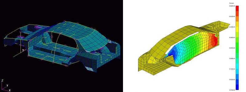 Left to right: FE model of Proton Wira |  Calculated sound pressure levels inside Proton Wira from SEA model