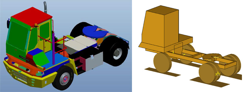 Left to right: Haulage tractor for solid body motion analysis using SAMCEF | Geometric model of haulage tractor (Pro‐E model)